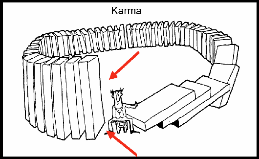 Karma- radio trecadimenzija