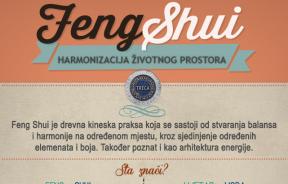 Feng Shui- Harmonizacija životnog prostora