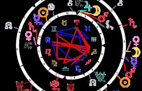 kineski zodijak datiranje